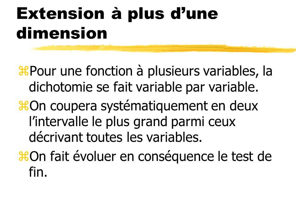 Extension à plus dune dimension zPour une fonction à plusieurs variables, la dichotomie se fait variable par variable.