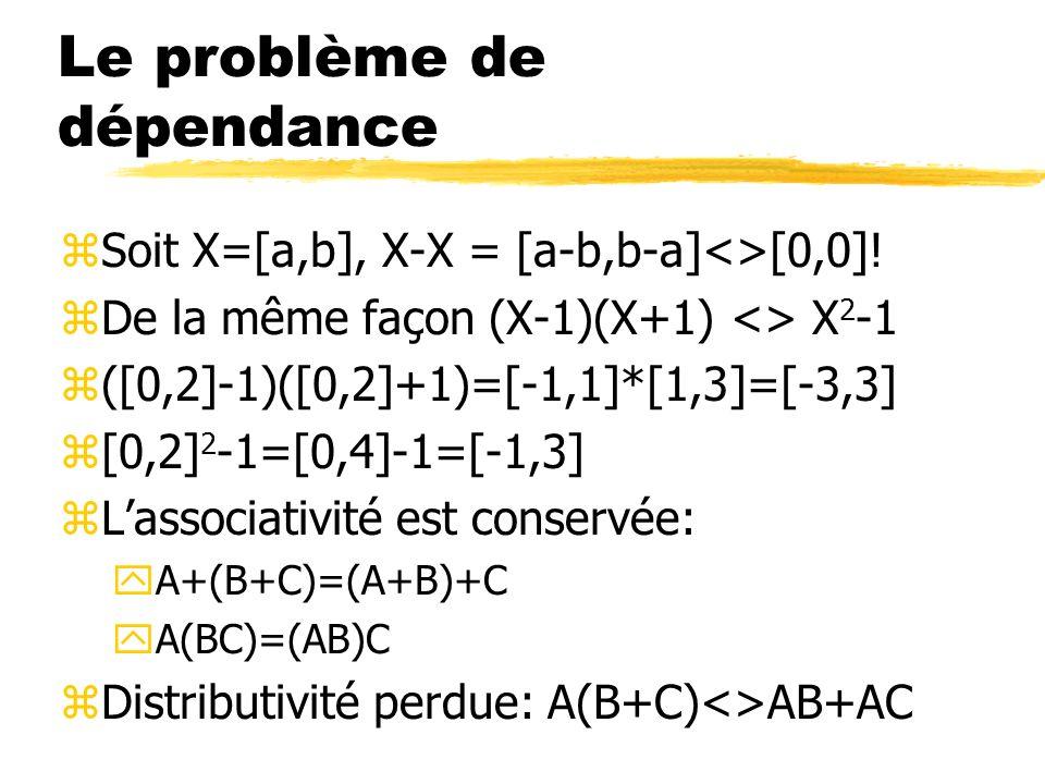 Le problème de dépendance zSoit X=[a,b], X-X = [a-b,b-a]<>[0,0].
