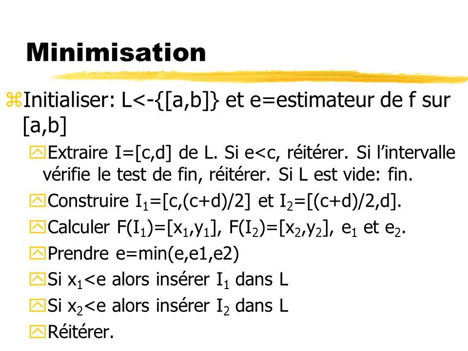 Minimisation zInitialiser: L<-{[a,b]} et e=estimateur de f sur [a,b] yExtraire I=[c,d] de L.