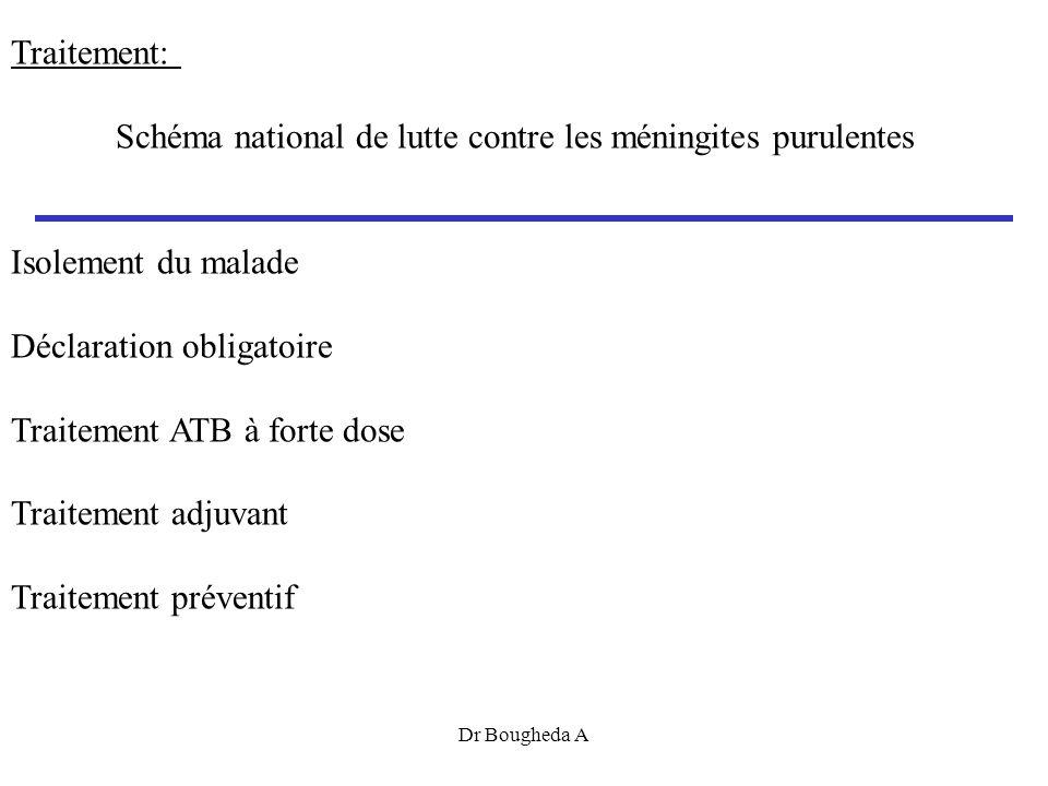 Traitement: Schéma national de lutte contre les méningites purulentes Isolement du malade Déclaration obligatoire Traitement ATB à forte dose Traitement adjuvant Traitement préventif Dr Bougheda A