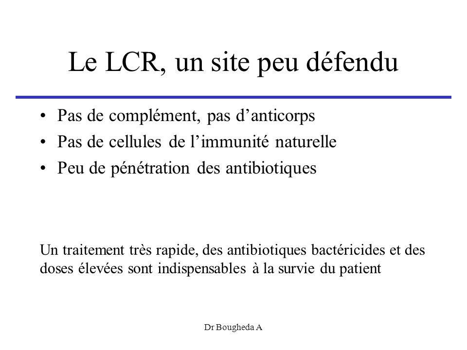Le LCR, un site peu défendu Pas de complément, pas danticorps Pas de cellules de limmunité naturelle Peu de pénétration des antibiotiques Un traitement très rapide, des antibiotiques bactéricides et des doses élevées sont indispensables à la survie du patient Dr Bougheda A