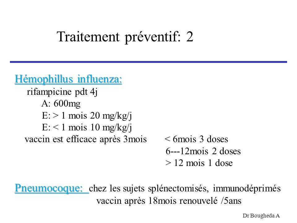 Hémophillus influenza: rifampicine pdt 4j A: 600mg E: > 1 mois 20 mg/kg/j E: < 1 mois 10 mg/kg/j vaccin est efficace après 3mois < 6mois 3 doses 6---12mois 2 doses > 12 mois 1 dose Pneumocoque: Pneumocoque: chez les sujets splénectomisés, immunodéprimés vaccin après 18mois renouvelé /5ans Traitement préventif: 2 Dr Bougheda A