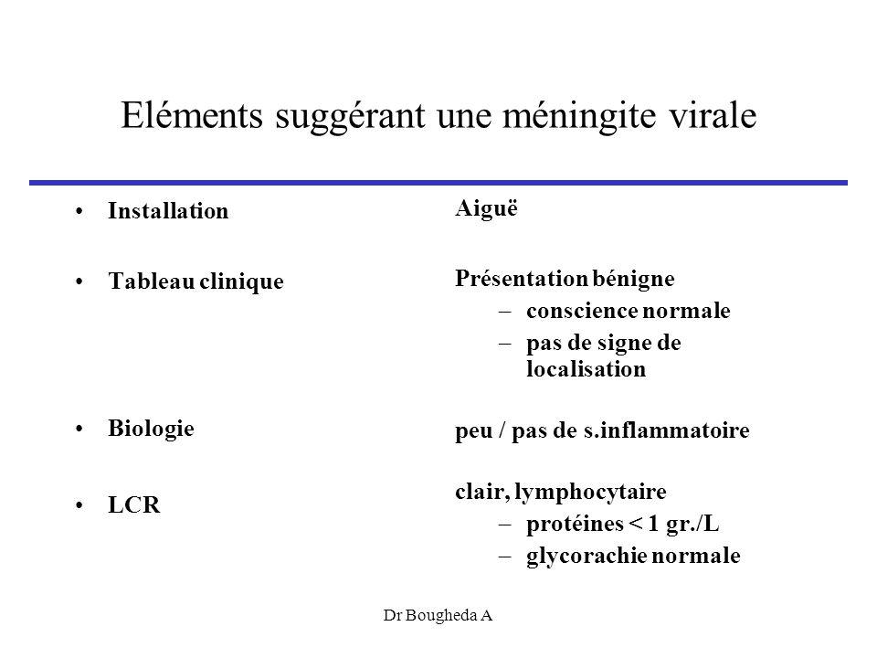 Eléments suggérant une méningite virale Installation Tableau clinique Biologie LCR Aiguë Présentation bénigne –conscience normale –pas de signe de localisation peu / pas de s.inflammatoire clair, lymphocytaire –protéines < 1 gr./L –glycorachie normale Dr Bougheda A