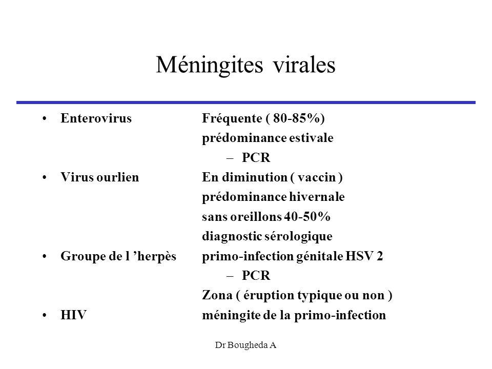 Méningites virales Enterovirus Virus ourlien Groupe de l herpès HIV Fréquente ( 80-85%) prédominance estivale –PCR En diminution ( vaccin ) prédominance hivernale sans oreillons 40-50% diagnostic sérologique primo-infection génitale HSV 2 –PCR Zona ( éruption typique ou non ) méningite de la primo-infection Dr Bougheda A