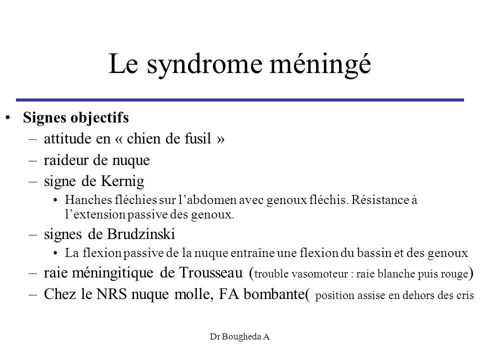Diagnostic différentiel dun syndrome méningé –Hémorragie méningée –méningites bactériennes virales tuberculeuse mycotiques, parasitaires –méningo-encéphalites virales, à Listeria –Méningisme: angine typhoïde atteinte cervicale Dr Bougheda A