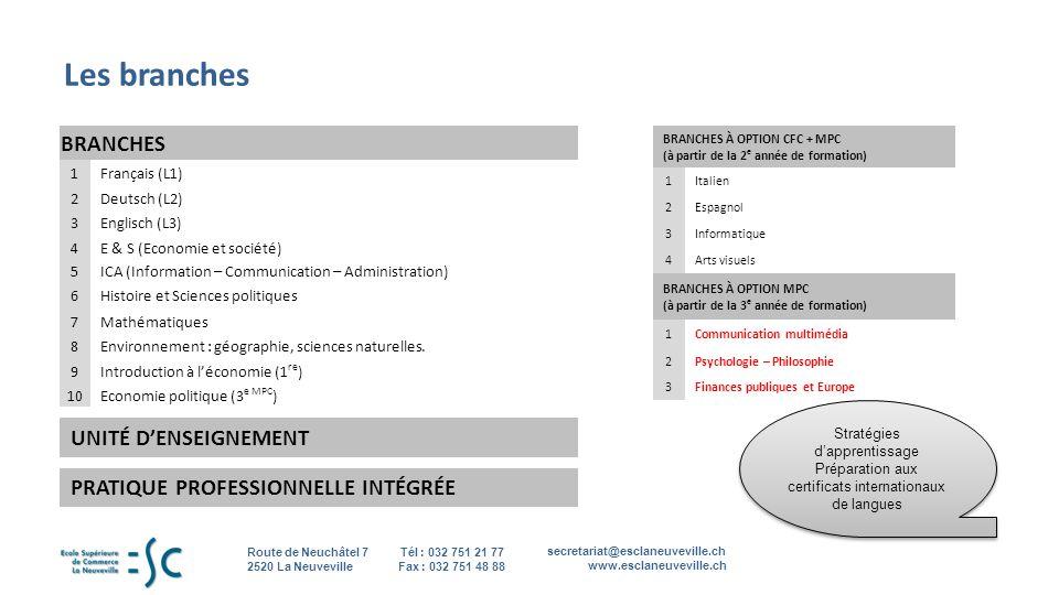 secretariat@esclaneuveville.ch www.esclaneuveville.ch Tél : 032 751 21 77 Fax : 032 751 48 88 Route de Neuchâtel 7 2520 La Neuveville 5 Les branches BRANCHES 1Français (L1) 2Deutsch (L2) 3Englisch (L3) 4E & S (Economie et société) 5ICA (Information – Communication – Administration) 6Histoire et Sciences politiques 7Mathématiques 8Environnement : géographie, sciences naturelles.