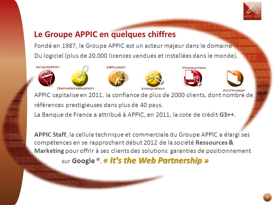 2 Le Groupe APPIC en quelques chiffres Fondé en 1987, le Groupe APPIC est un acteur majeur dans le domaine Du logiciel (plus de 20.000 licences vendue