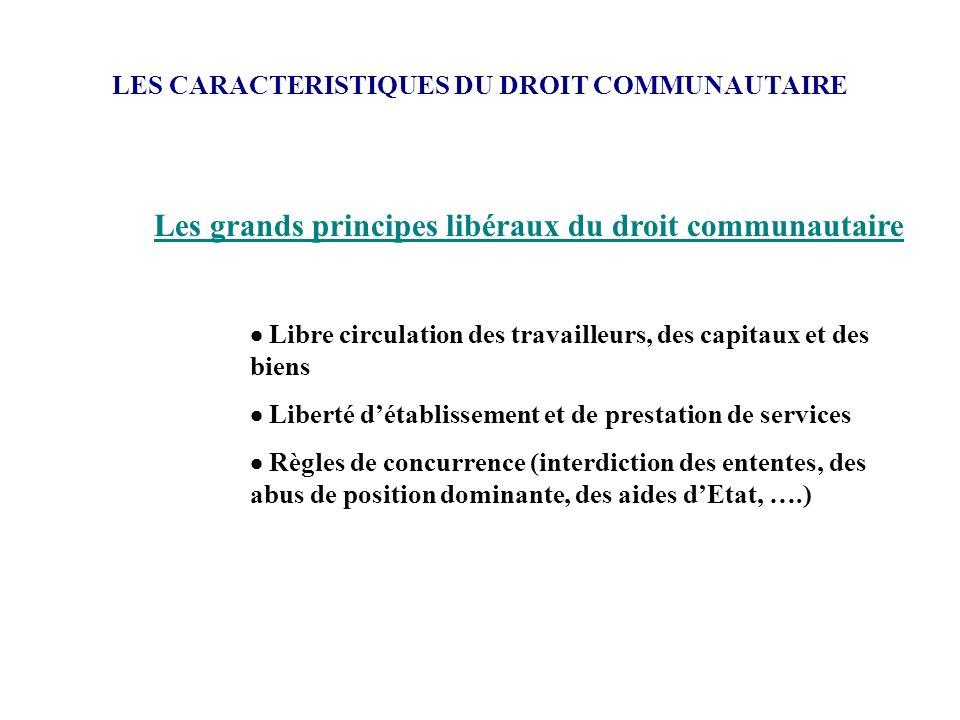 LES CARACTERISTIQUES DU DROIT COMMUNAUTAIRE Les grands principes libéraux du droit communautaire Libre circulation des travailleurs, des capitaux et d