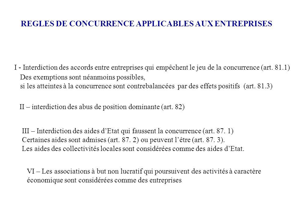 I - Interdiction des accords entre entreprises qui empêchent le jeu de la concurrence (art. 81.1) Des exemptions sont néanmoins possibles, si les atte