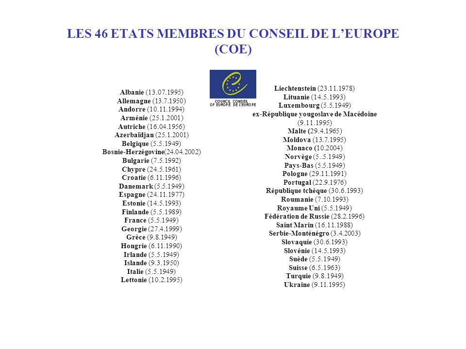 LES 46 ETATS MEMBRES DU CONSEIL DE LEUROPE (COE) Albanie (13.07.1995) Allemagne (13.7.1950) Andorre (10.11.1994) Arménie (25.1.2001) Autriche (16.04.1