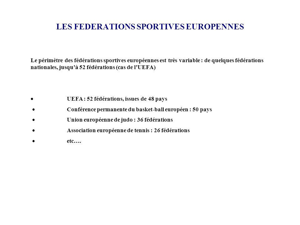 LES FEDERATIONS SPORTIVES EUROPENNES Le périmètre des fédérations sportives européennes est très variable : de quelques fédérations nationales, jusquà