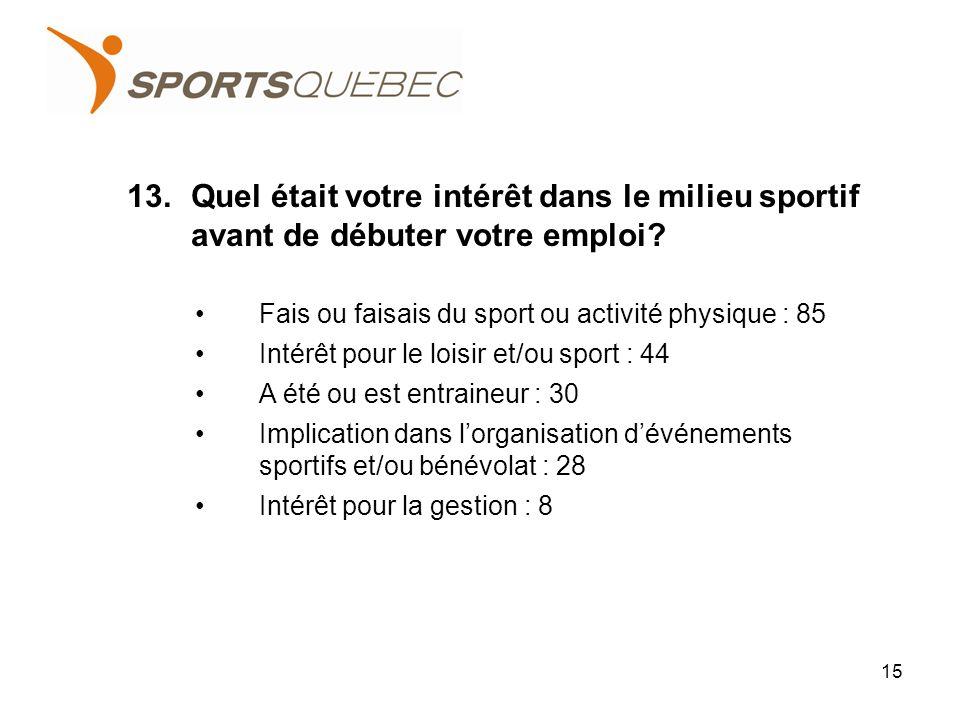 13.Quel était votre intérêt dans le milieu sportif avant de débuter votre emploi.