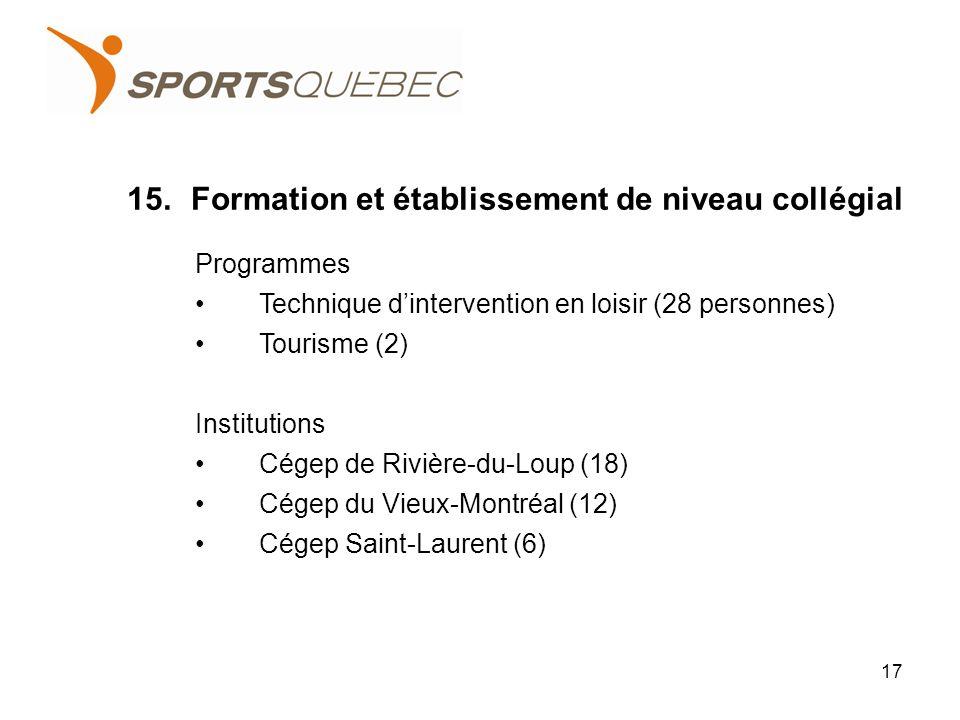 15.Formation et établissement de niveau collégial 17 Programmes Technique dintervention en loisir (28 personnes) Tourisme (2) Institutions Cégep de Rivière-du-Loup (18) Cégep du Vieux-Montréal (12) Cégep Saint-Laurent (6)