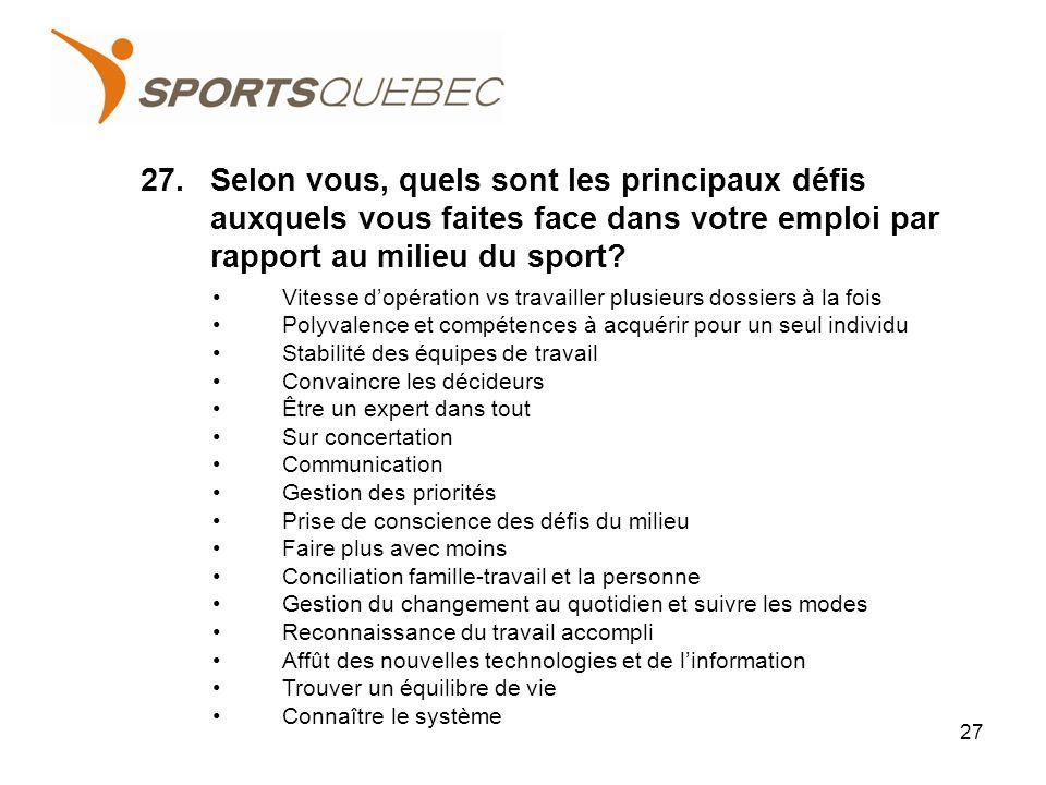 27.Selon vous, quels sont les principaux défis auxquels vous faites face dans votre emploi par rapport au milieu du sport.