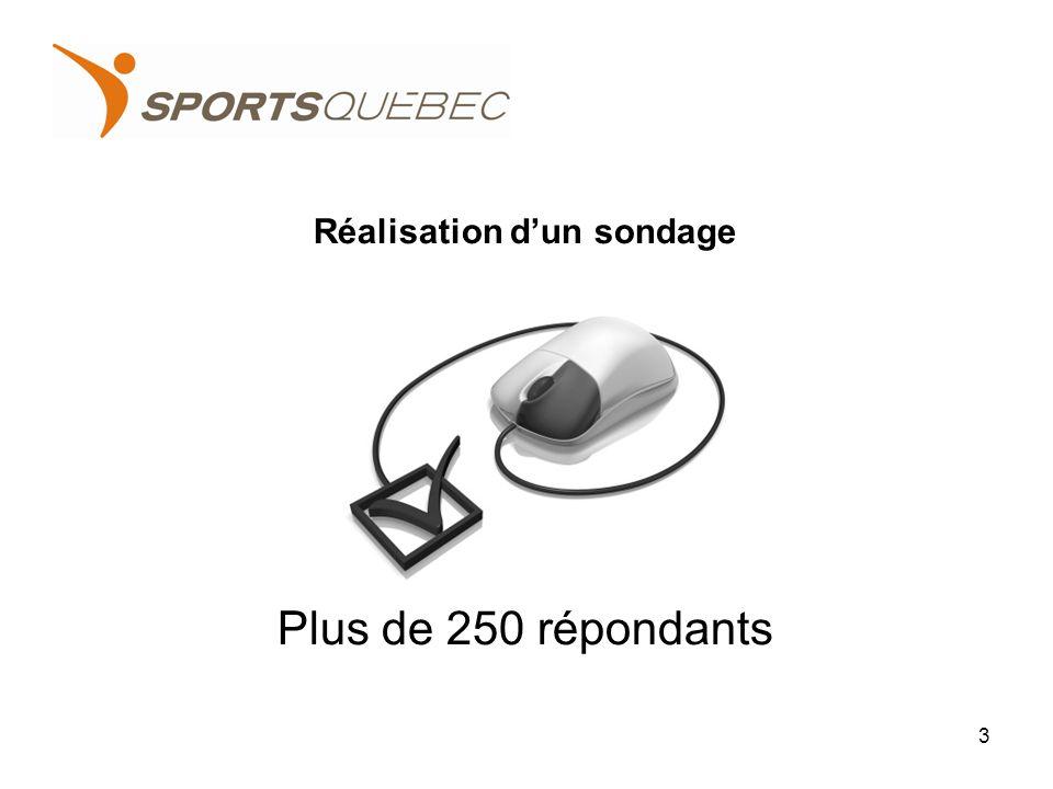 F)Réseau du sport étudiant du Québec (RSEQ) 32% 49% 19% G)Centre régionaux dexcellence 15% 37% 48% 34