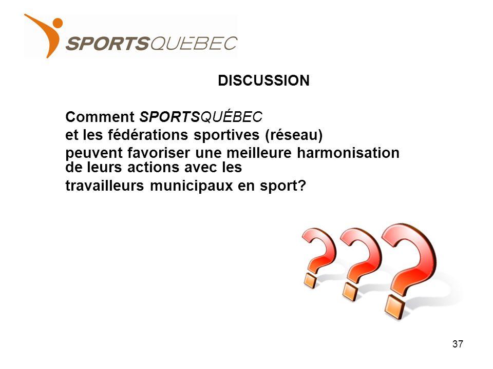 DISCUSSION Comment SPORTSQUÉBEC et les fédérations sportives (réseau) peuvent favoriser une meilleure harmonisation de leurs actions avec les travailleurs municipaux en sport.