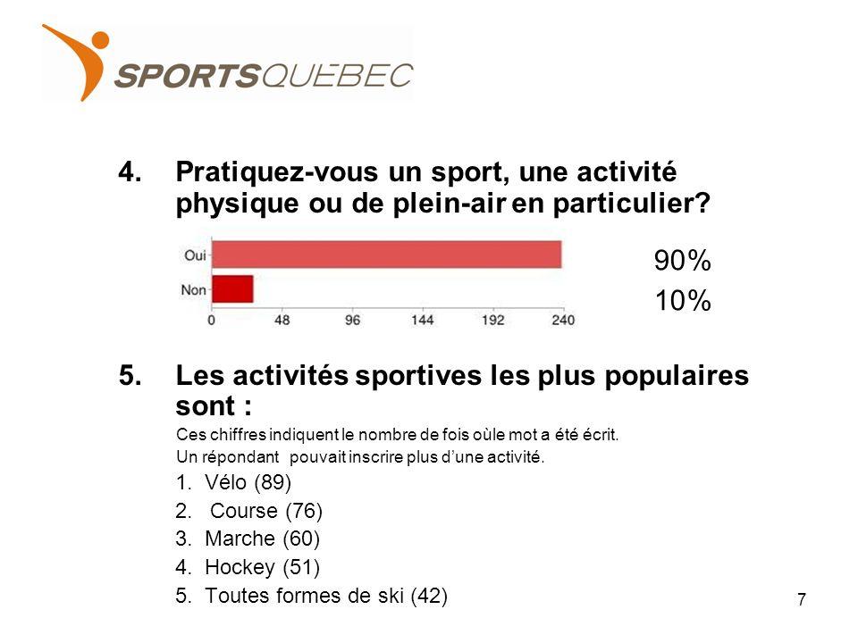 4.Pratiquez-vous un sport, une activité physique ou de plein-air en particulier.