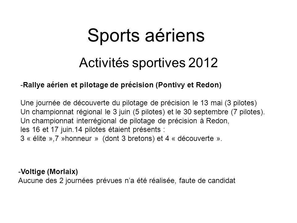 Sports aériens Activités sportives 2012 -Rallye aérien et pilotage de précision (Pontivy et Redon) Une journée de découverte du pilotage de précision le 13 mai (3 pilotes) Un championnat régional le 3 juin (5 pilotes) et le 30 septembre (7 pilotes).