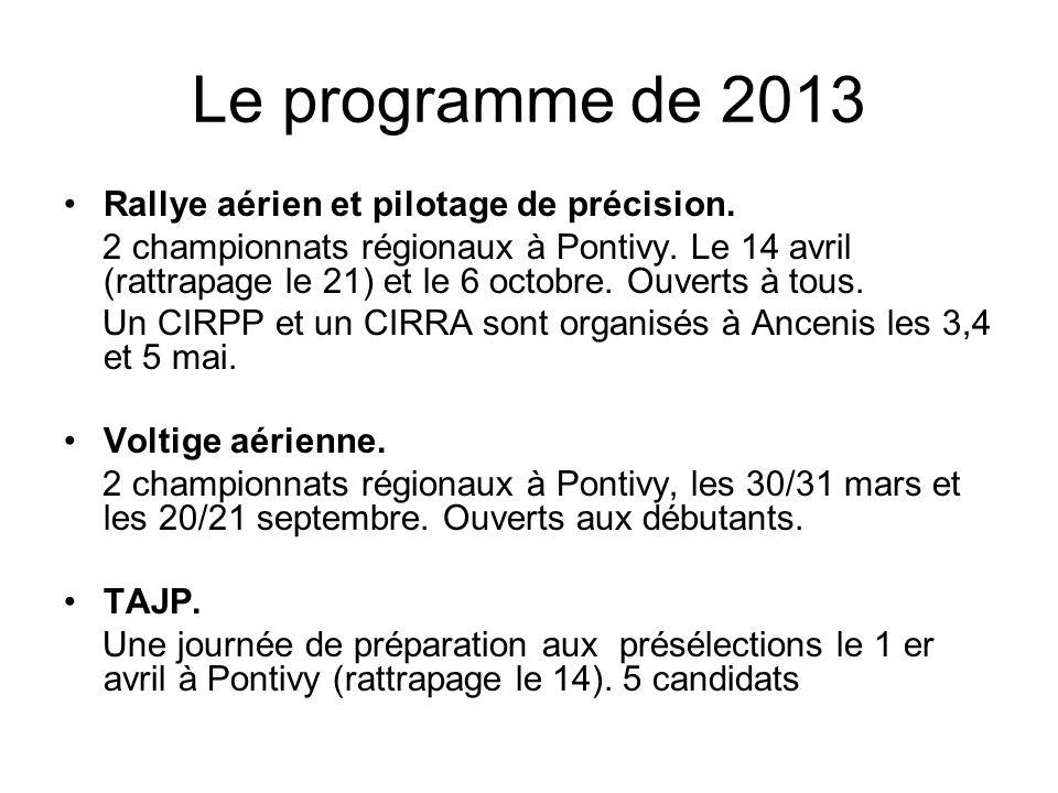 Le programme de 2013 Rallye aérien et pilotage de précision.
