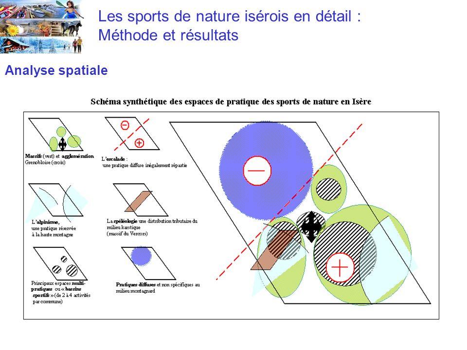 Les sports de nature isérois en détail : Méthode et résultats Analyse spatiale