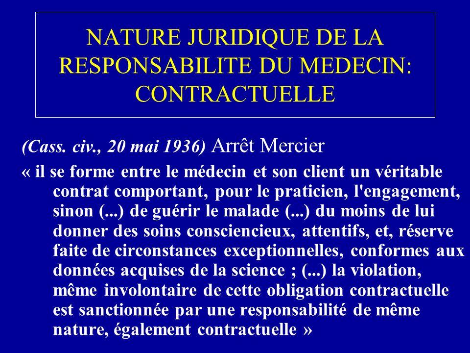 NATURE JURIDIQUE DE LA RESPONSABILITE DU MEDECIN: CONTRACTUELLE (Cass.