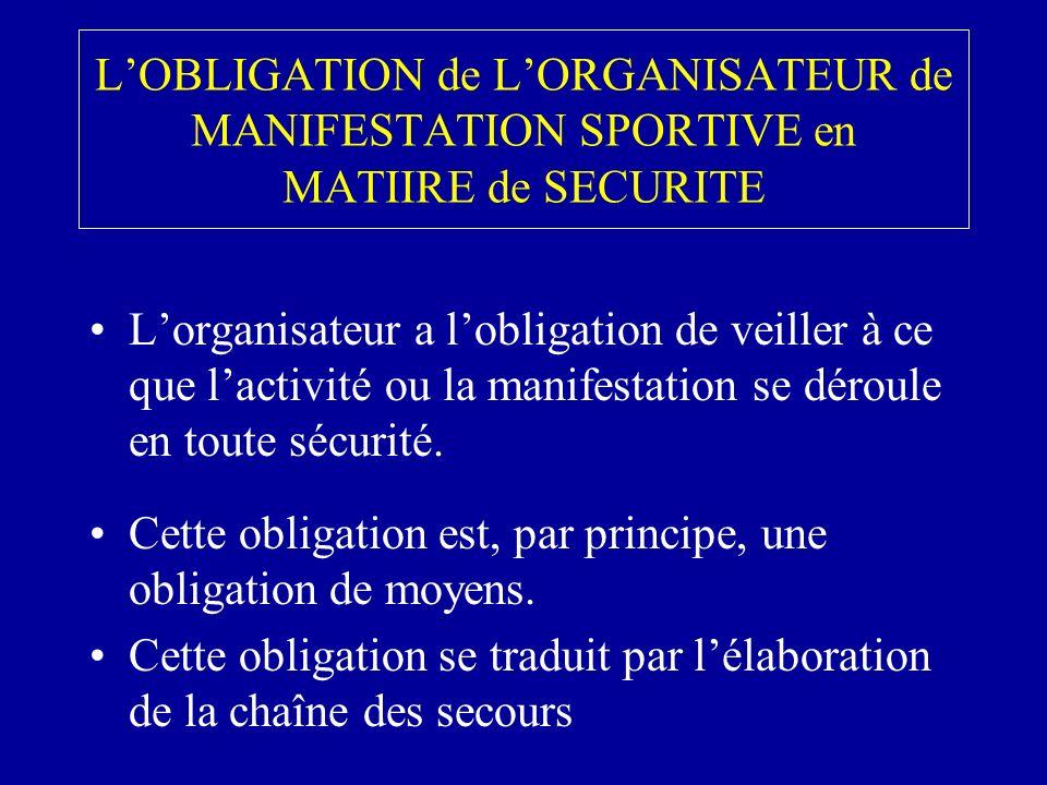 LOBLIGATION de LORGANISATEUR de MANIFESTATION SPORTIVE en MATIIRE de SECURITE Lorganisateur a lobligation de veiller à ce que lactivité ou la manifestation se déroule en toute sécurité.