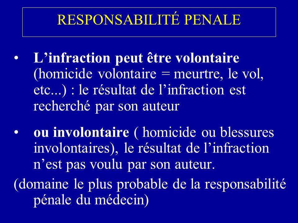 RESPONSABILITÉ PENALE Linfraction peut être volontaire (homicide volontaire = meurtre, le vol, etc...) : le résultat de linfraction est recherché par son auteur ou involontaire ( homicide ou blessures involontaires), le résultat de linfraction nest pas voulu par son auteur.