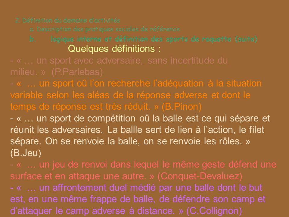 Quelques définitions : - « … un sport avec adversaire, sans incertitude du milieu. » (P.Parlebas) - « … un sport oû lon recherche ladéquation à la sit