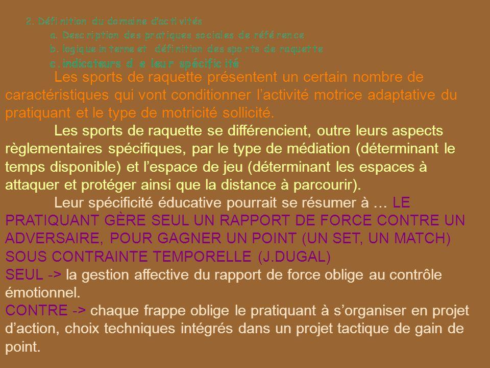 Les sports de raquette présentent un certain nombre de caractéristiques qui vont conditionner lactivité motrice adaptative du pratiquant et le type de