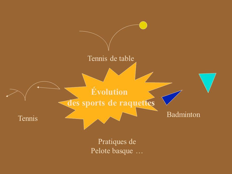 Évolution des sports de raquettes Pratiques de Pelote basque … Tennis de table Badminton Tennis