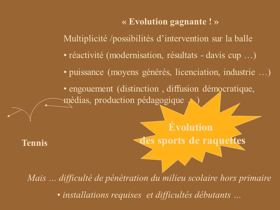 Évolution des sports de raquettes Tennis « Evolution gagnante ! » Multiplicité /possibilités dintervention sur la balle réactivité (modernisation, rés