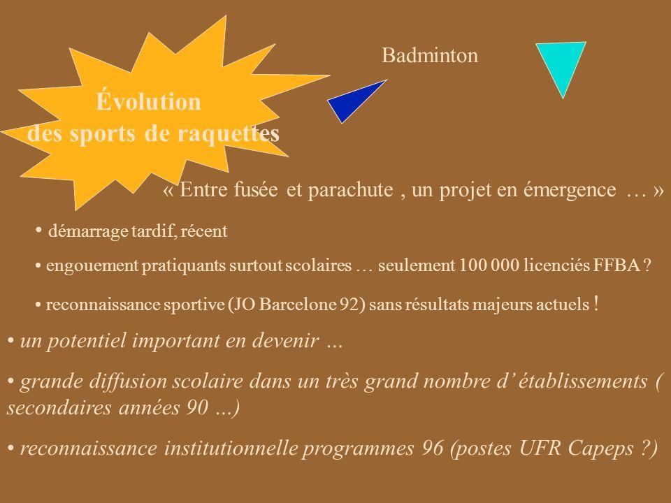 Évolution des sports de raquettes Badminton « Entre fusée et parachute, un projet en émergence … » démarrage tardif, récent engouement pratiquants sur
