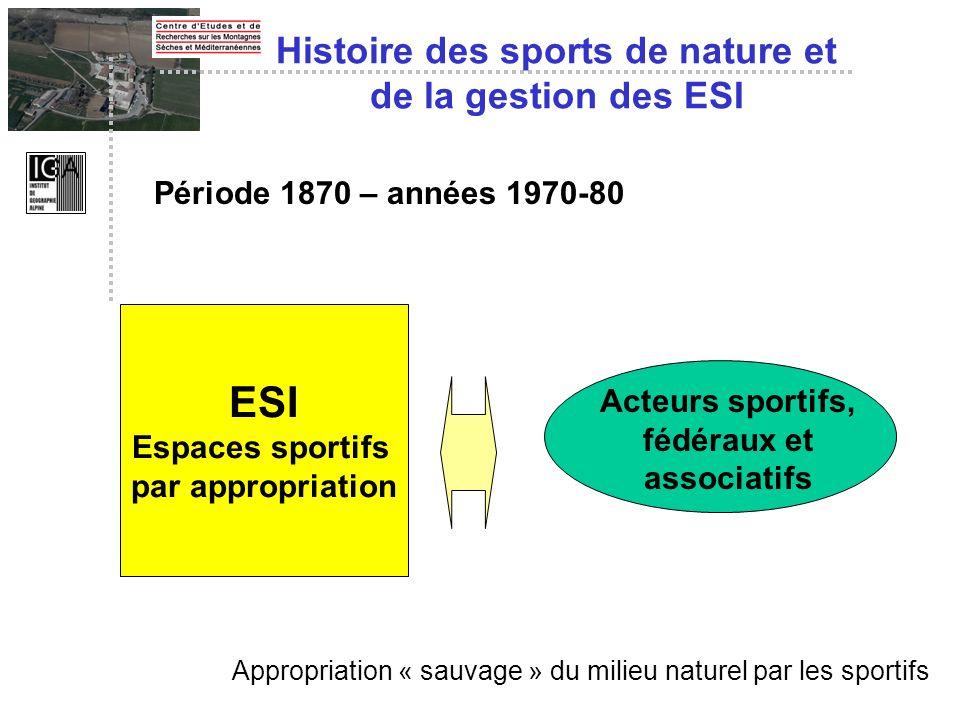 Période 1870 – années 1970-80 Acteurs sportifs, fédéraux et associatifs ESI Espaces sportifs par appropriation Appropriation « sauvage » du milieu nat
