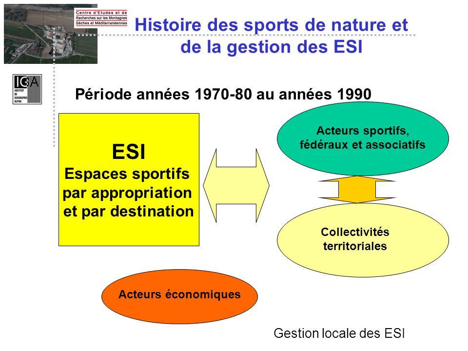 Période années 1970-80 au années 1990 Acteurs sportifs, fédéraux et associatifs ESI Espaces sportifs par appropriation et par destination Collectivité