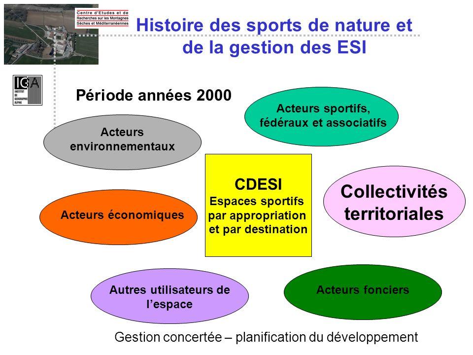 Période années 2000 Acteurs sportifs, fédéraux et associatifs CDESI Espaces sportifs par appropriation et par destination Collectivités territoriales