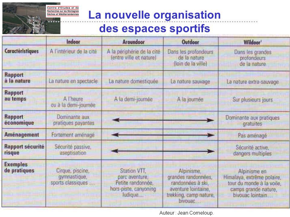 La nouvelle organisation des espaces sportifs Auteur : Jean Corneloup.