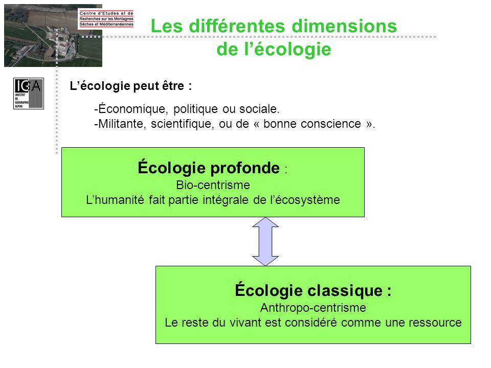 Écologie profonde : Bio-centrisme Lhumanité fait partie intégrale de lécosystème Écologie classique : Anthropo-centrisme Le reste du vivant est consid