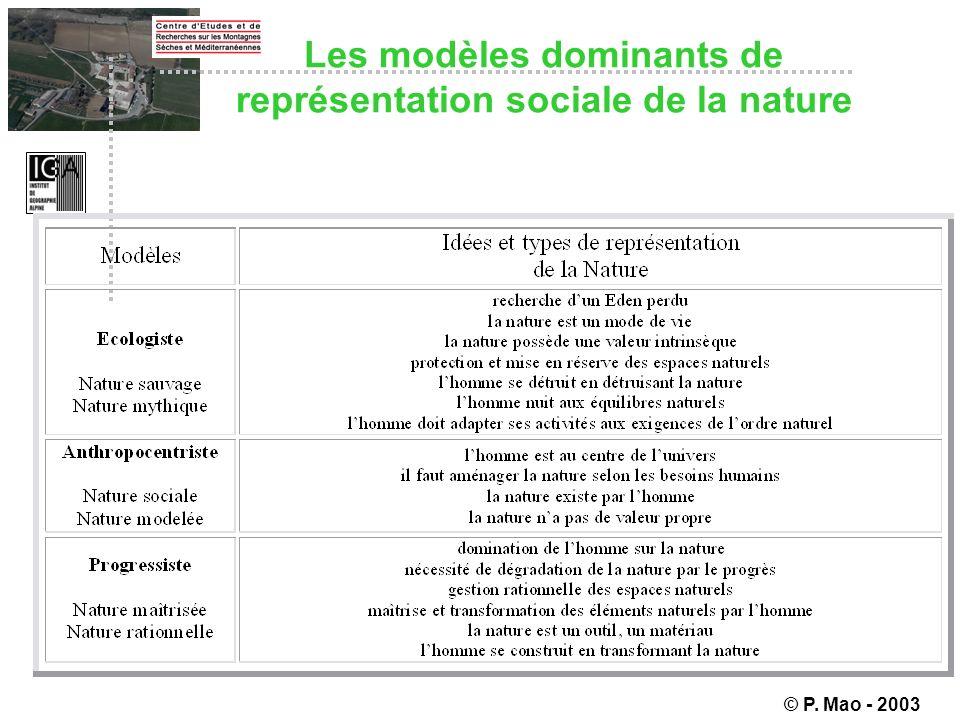 Les modèles dominants de représentation sociale de la nature © P. Mao - 2003