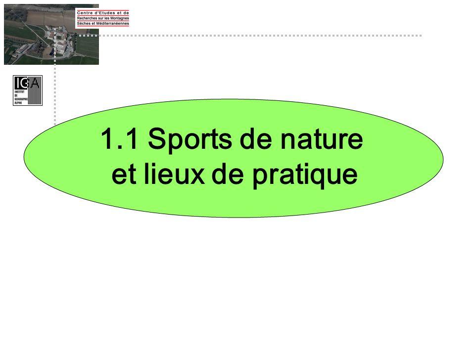 1.1 Sports de nature et lieux de pratique