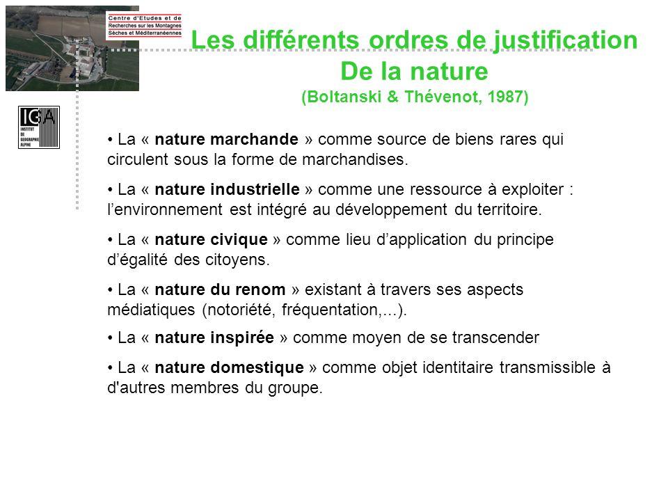 Les différents ordres de justification De la nature (Boltanski & Thévenot, 1987) La « nature marchande » comme source de biens rares qui circulent sou
