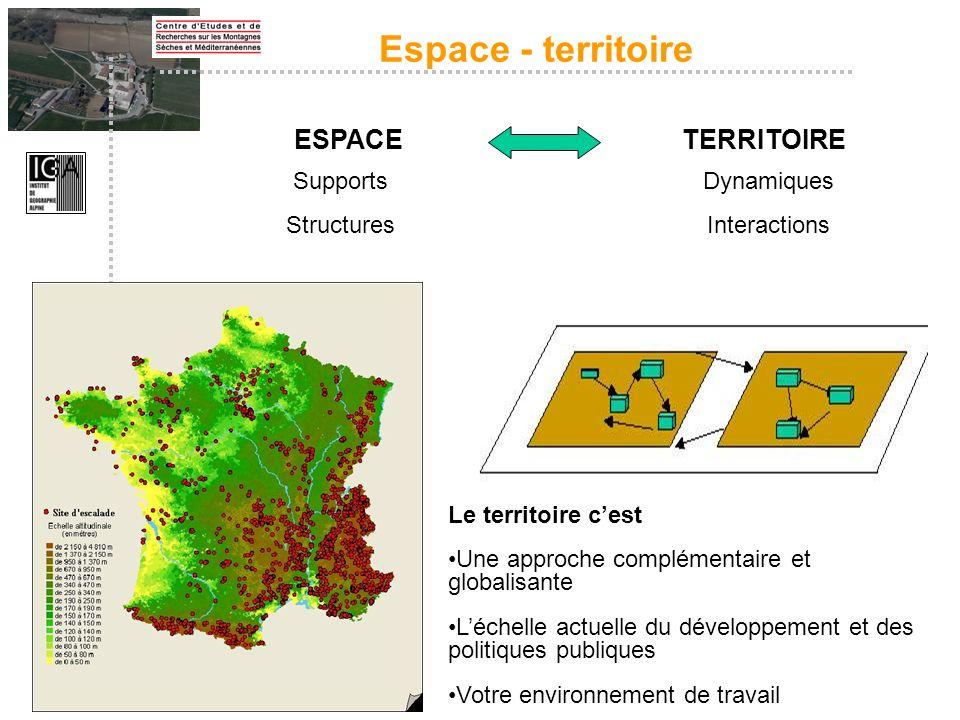 ESPACE Supports Structures Dynamiques Interactions Le territoire cest Une approche complémentaire et globalisante Léchelle actuelle du développement e