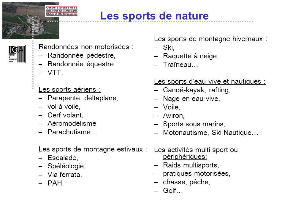 Les sports de nature Randonnées non motorisées : –Randonnée pédestre, –Randonnée équestre –VTT. Les sports aériens : –Parapente, deltaplane, –vol à vo