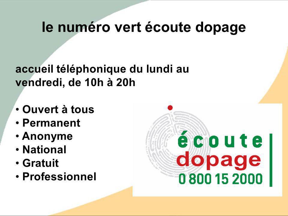 le numéro vert écoute dopage accueil téléphonique du lundi au vendredi, de 10h à 20h Ouvert à tous Permanent Anonyme National Gratuit Professionnel