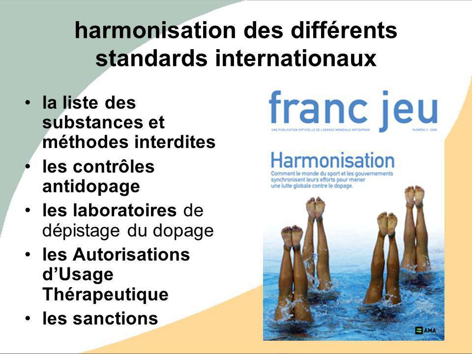 harmonisation des différents standards internationaux la liste des substances et méthodes interdites les contrôles antidopage les laboratoires de dépi