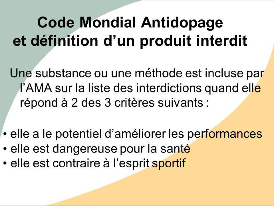 Code Mondial Antidopage et définition dun produit interdit Une substance ou une méthode est incluse par lAMA sur la liste des interdictions quand elle