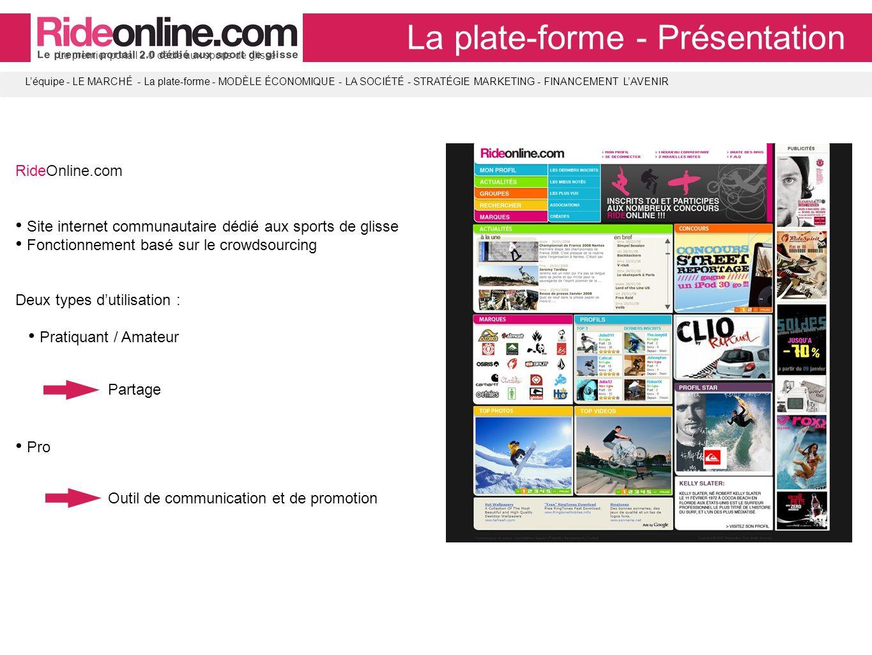 RideOnline.com Site internet communautaire dédié aux sports de glisse Fonctionnement basé sur le crowdsourcing Deux types dutilisation : Pratiquant / Amateur Pro Partage Outil de communication et de promotion La plate-forme - Présentation Le premier portail 2.0 dédié aux sports de glisse Léquipe - LE MARCHÉ - La plate-forme - MODÈLE ÉCONOMIQUE - LA SOCIÉTÉ - STRATÉGIE MARKETING - FINANCEMENT LAVENIR