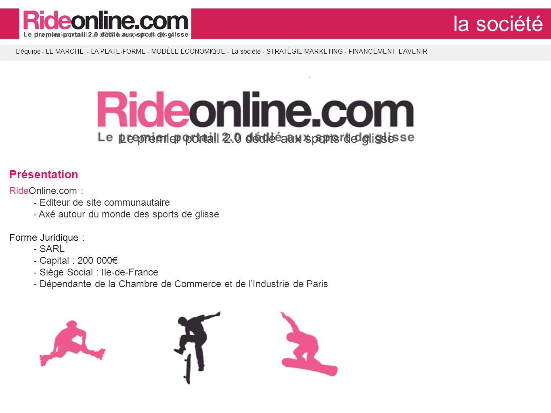 LA SOCIÉTÉ Présentation RideOnline.com : - Editeur de site communautaire - Axé autour du monde des sports de glisse Forme Juridique : - SARL - Capital : 200 000 - Siège Social : Ile-de-France - Dépendante de la Chambre de Commerce et de lIndustrie de Paris la société Le premier portail 2.0 dédié aux sports de glisse Léquipe - LE MARCHÉ - LA PLATE-FORME - MODÈLE ÉCONOMIQUE - La société - STRATÉGIE MARKETING - FINANCEMENT LAVENIR