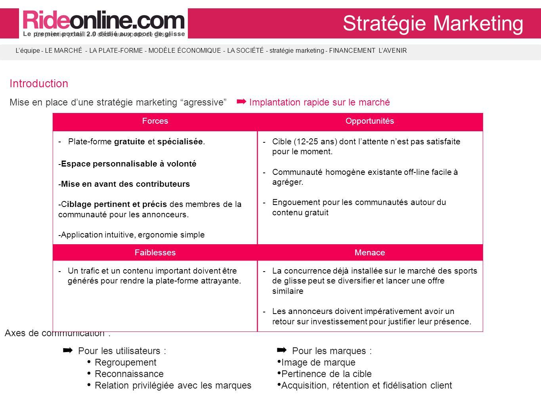 LA SOCIÉTÉ Stratégie Marketing Axes de communication : Mise en place dune stratégie marketing agressive Implantation rapide sur le marché Introduction ForcesOpportunités - Plate-forme gratuite et spécialisée.