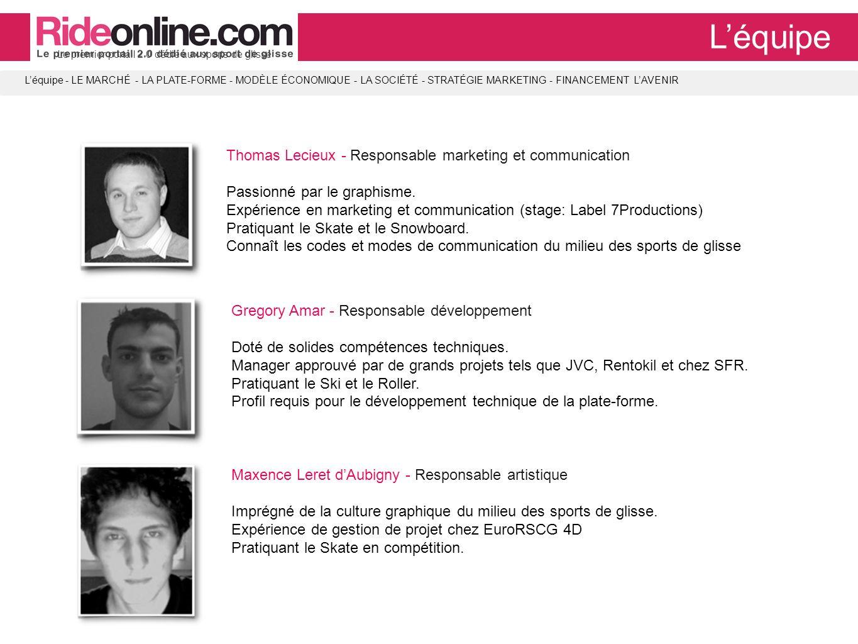 Thomas Lecieux - Responsable marketing et communication Passionné par le graphisme.