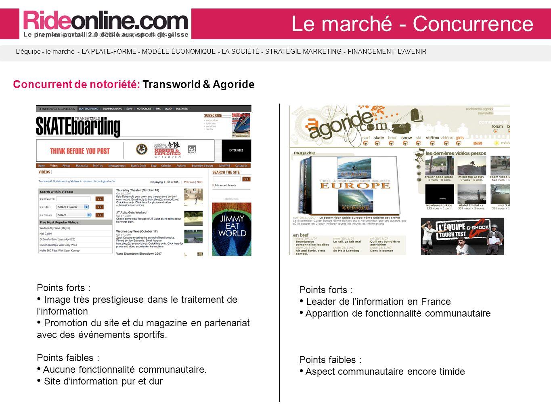 Concurrent de notoriété: Transworld & Agoride Points forts : Image très prestigieuse dans le traitement de linformation Promotion du site et du magazine en partenariat avec des événements sportifs.